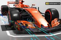 Аналіз Аеродинаміки Ф1- Переднє крило