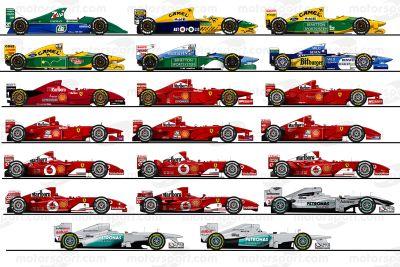 Все автомобили Михаэля Шумахера в Ф1