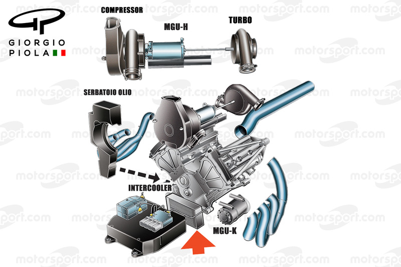 Mercedes engine layout, captioned