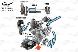 La disposition du moteur Mercedes