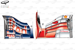 Ferrari F138 and Red Bull RB9 front wing comparison, Singapore GP