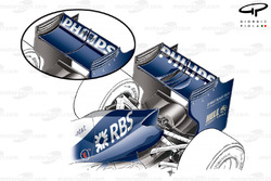 Williams FW32 rear wing, note slot in central portion of wing used to collect airflow to stall the rear of the flaps (usual configuration inset)