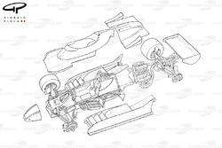 Vue d'ensemble explosée de la Ligier JS11/15