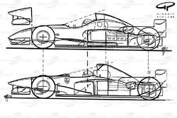 Ferrari F310 (648) 1996 comparison to 412T2 (below)