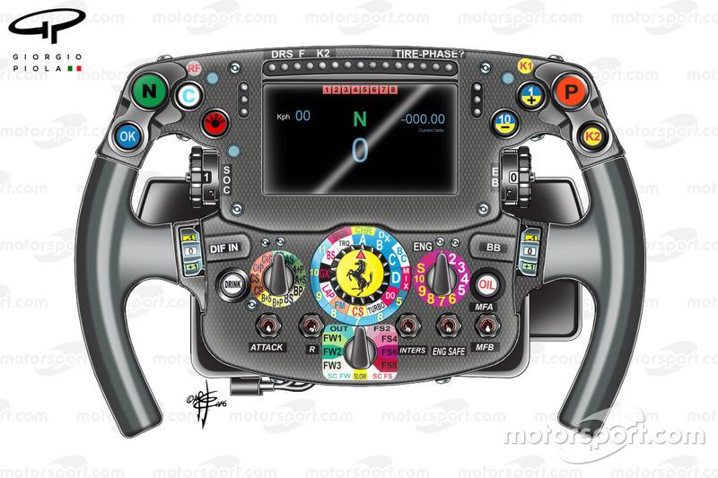 Кермо Себастьяна Феттеля, Ferrari SF16-H