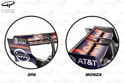 Red Bull RB13 rear wing comparison, Italian GP