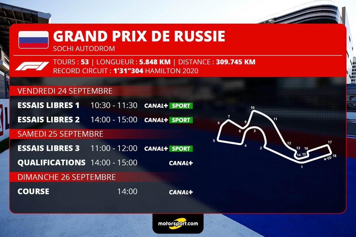 Russia F1 GP: TV present and pre-race information