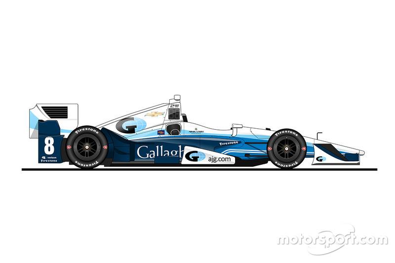 Max Chilton, Chip Ganassi Racing, Chevrolet