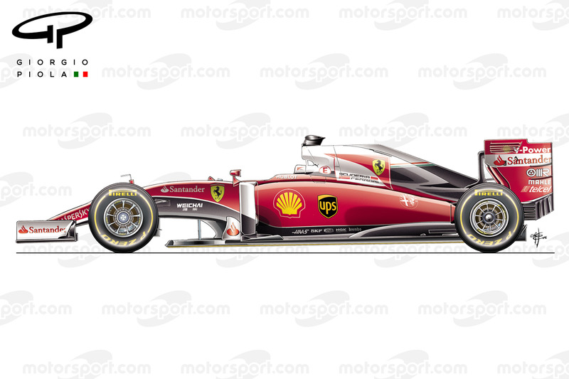 "Possible rendering of the Ferrari F1 2016 with a ""1975"" livery highlighted with white areas"