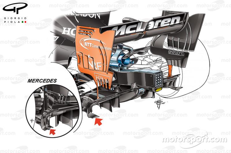 Comparaison du diffuseur de la McLaren MCL32 et de la Mercedes W08