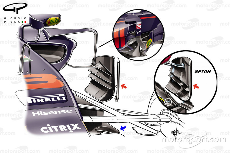 Порівняння бічних дефлекторів Red Bull RB13 і Ferrari SF70H
