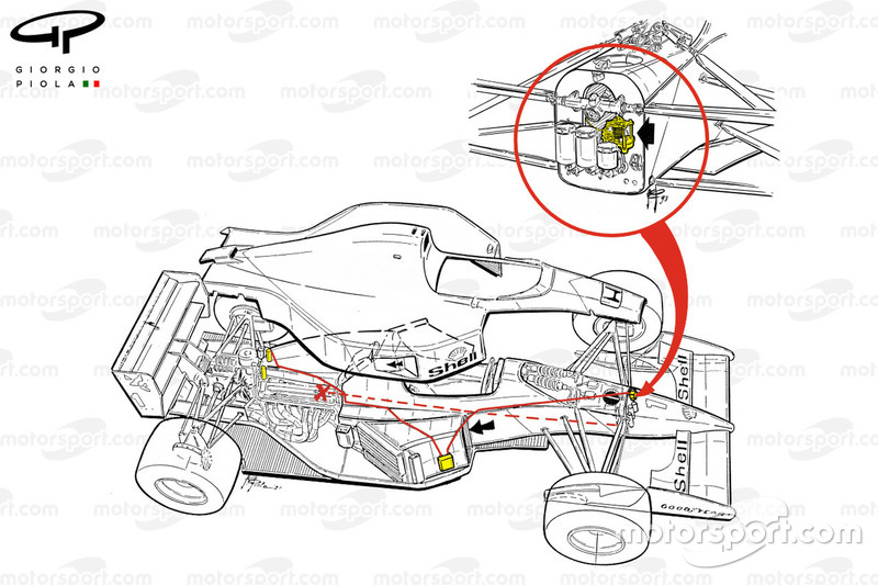 McLaren MP4-8 1993 drive-by-wire