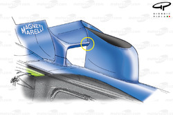 Renault R23 sidepod chimney attached to winglet