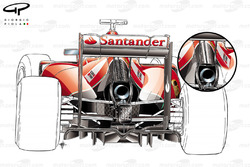 Ferrari F14 T cooling options