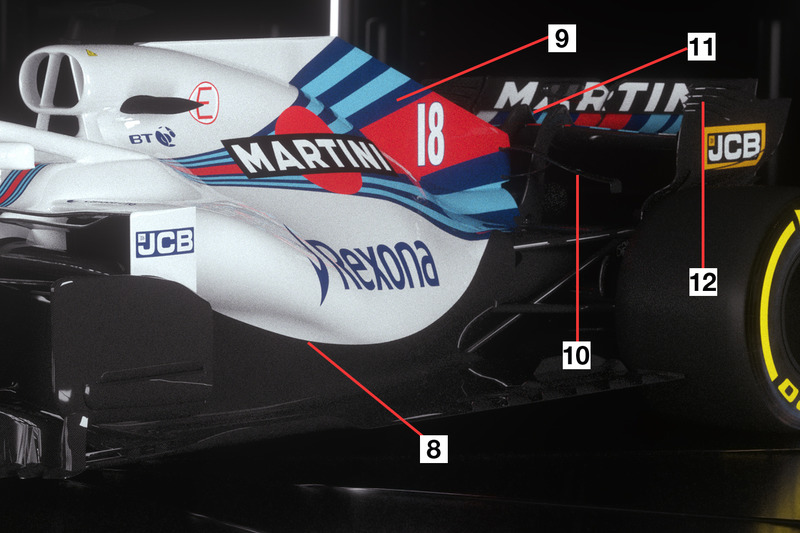 Detail Williams FW41
