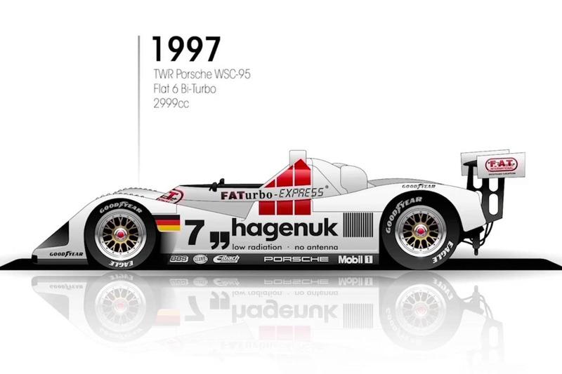 1997: TWR-Porsche WSC-95