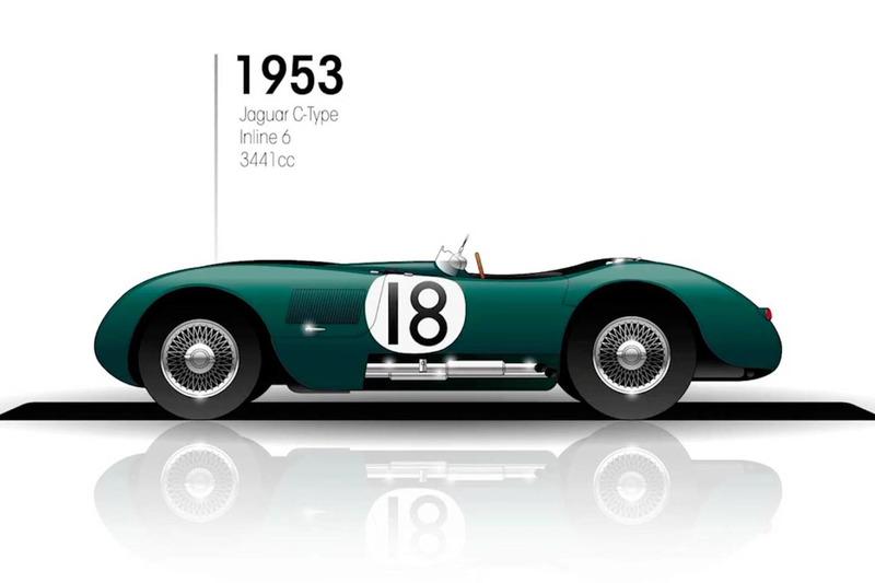 1953: Jaguar C-Type