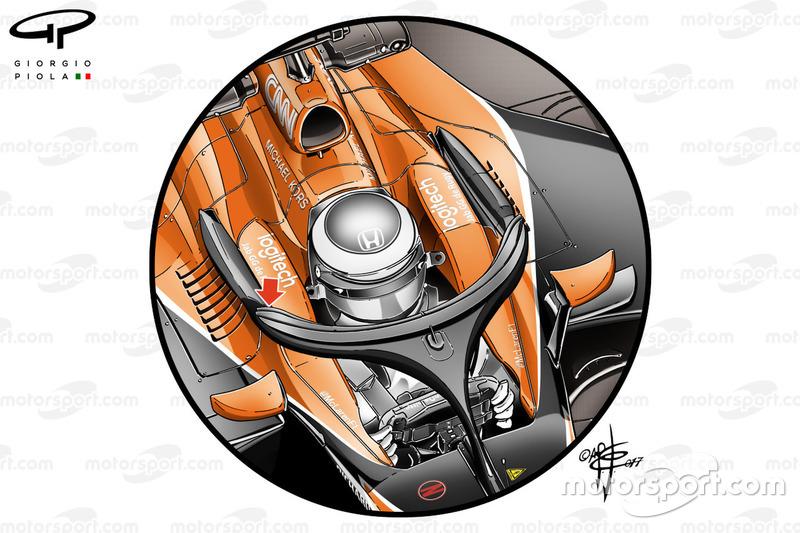 Halo de la McLaren MCL32
