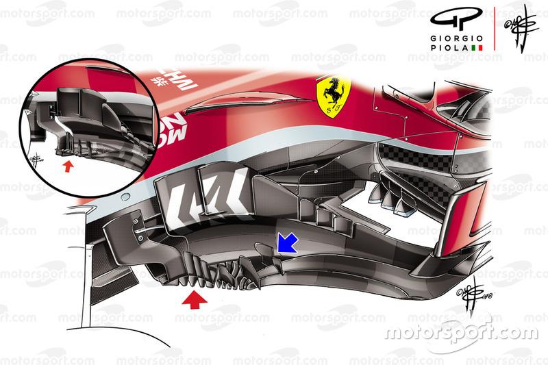 Область дефлекторов Ferrari SF71H