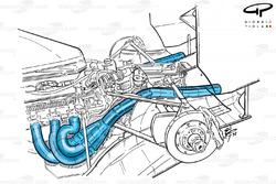 Benetton B192 1992 exhaust detail
