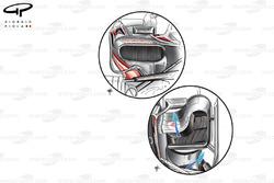McLaren MP4/25 and MP4/26 side pods comparison