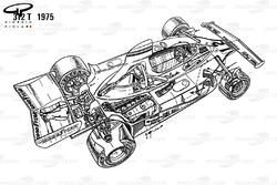 Общая схема Ferrari 312T 1975 года