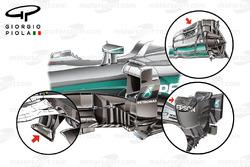 Détails des caractéristiques aérodynamiques de la Mercedes W07