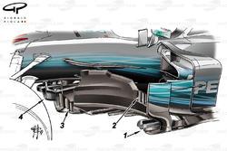 Mercedes W08, neuer Windabweiser