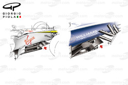 Brawn BGP01 en Williams FW32 splitters