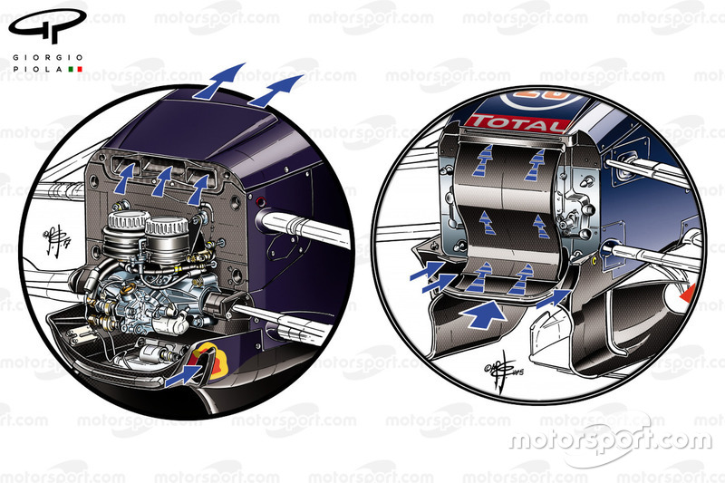 Red Bull Racing RB13, comparación de entradas