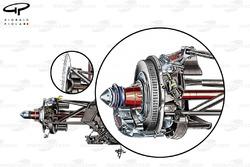 Ferrari F150 rear suspension, British GP
