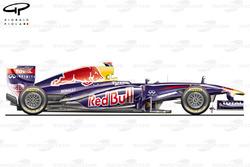 Red Bull RB7 side view, Australian GP