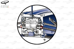 Williams FW32 chassis detail
