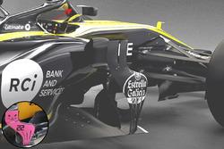 Aerocat y espejos Renault F1 Team RS18 vs RS17