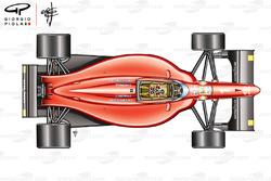 Ferrari F1-90 (641) top view