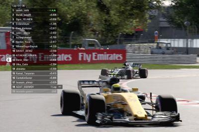 GP1 Türkiye Şampiyonası 5. yarış: Kanada