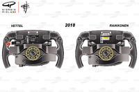 Порівняння керма на Ferrari SF71H для Феттеля та Райкконена