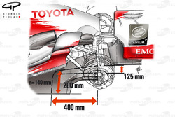Toyota TF104 used just show floor and diffuser dimensions rules were changed
