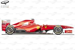 Ferrari F150 side view, Australian GP