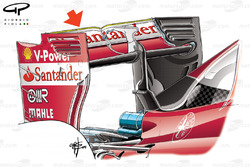 Ferrari SF16-H Rear wing detail, serrated gurney trim (highlighted in yellow and arrowed)