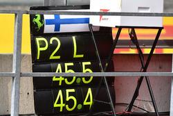Pit board for Valtteri Bottas, Mercedes AMG F1