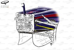 Red Bull RB7 steering column