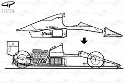 McLaren MP4-5 1989