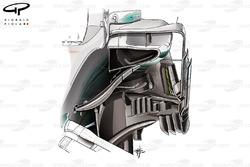 Mercedes AMG F1 W08, detalle del pontón