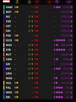 Комплекты шин на Гран При Монако
