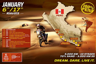 Recorrido Dakar 2019