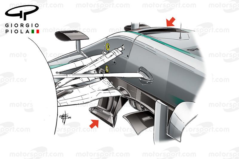 Mercedes W07, поворотні крила, Гран Прі Канади