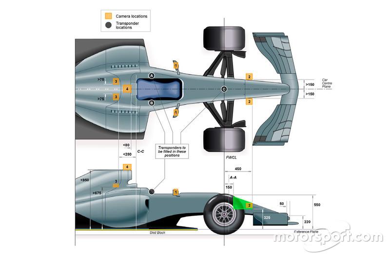 Diagram posisi kamera
