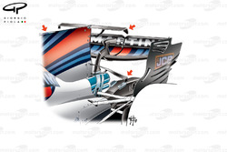 Williams FW40 double planes