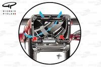 Ferrari SF70H, conducto S